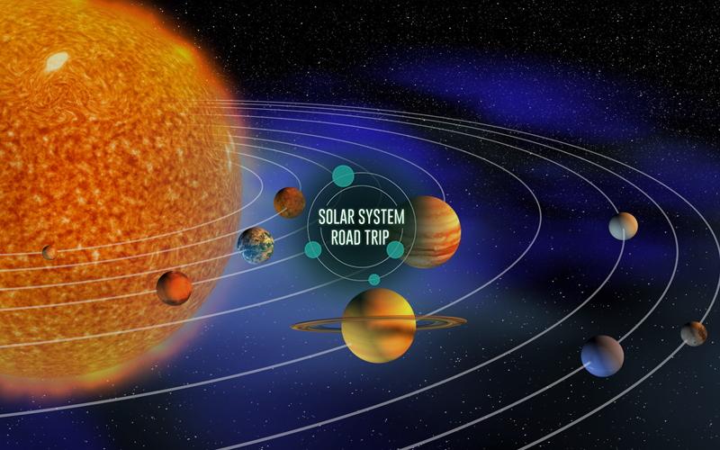 The Sun & Solar System - Solar System Road Trip Image