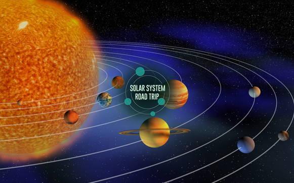 The Sun & Solar System - Solar System Road Trip